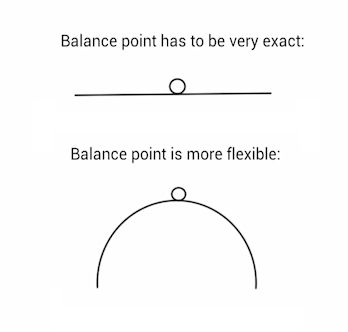 Image illustrating shape balance points in hanging mobiles and kinetic art sculptures