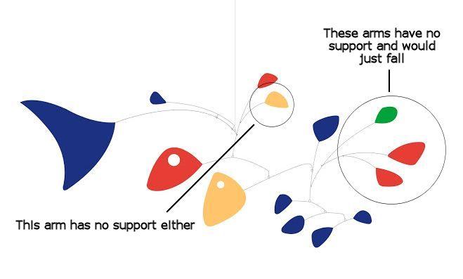 Image of Alexander Calder Mobiles Google Doodle